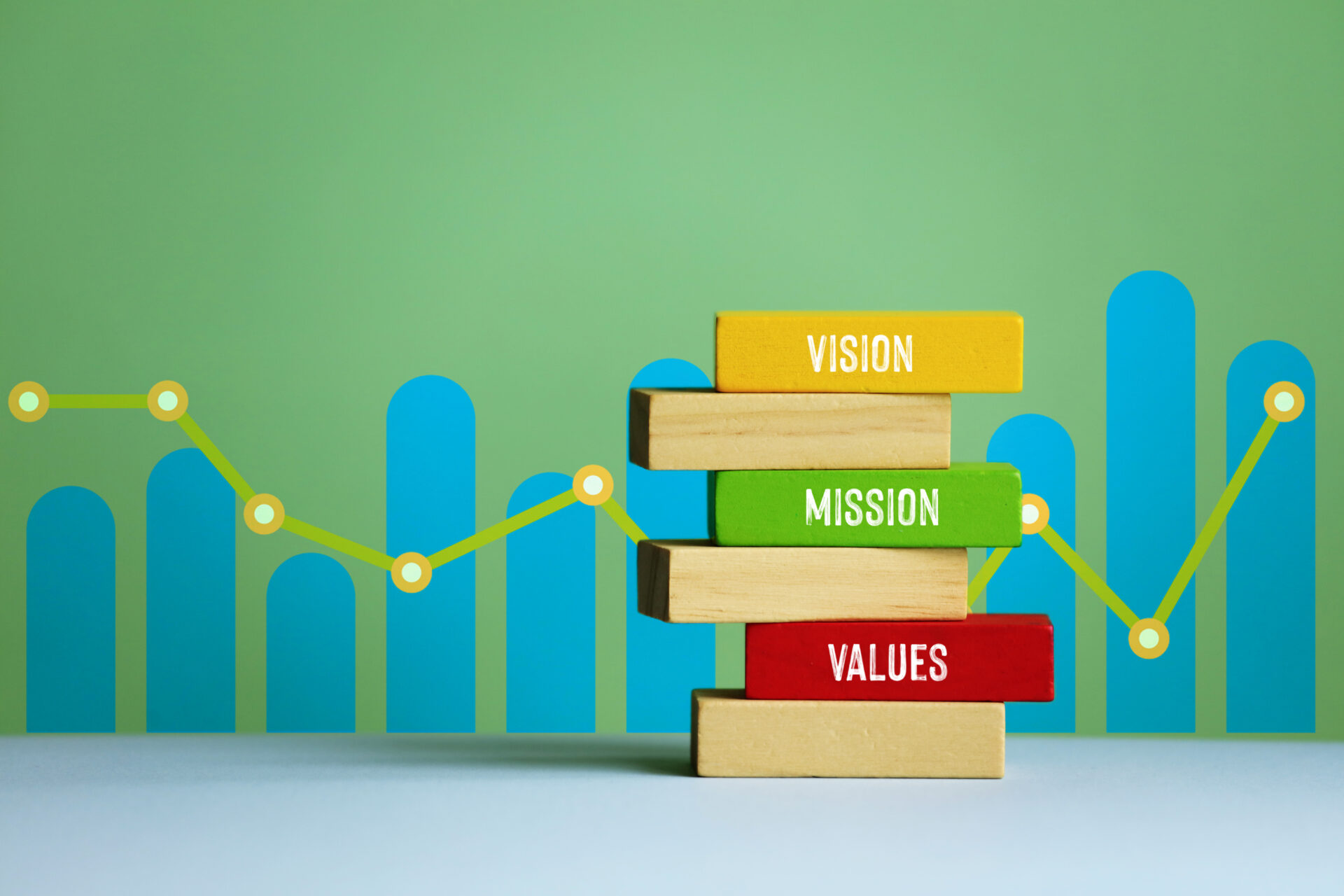 Branding 101 includes mission, vision, values