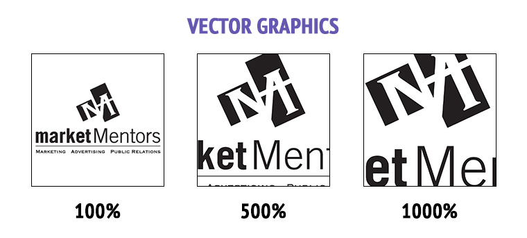 Vector Graphic Example